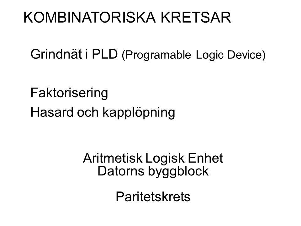 Grindnät i PLD (Programable Logic Device) Faktorisering Hasard och kapplöpning Aritmetisk Logisk Enhet Datorns byggblock Paritetskrets KOMBINATORISKA