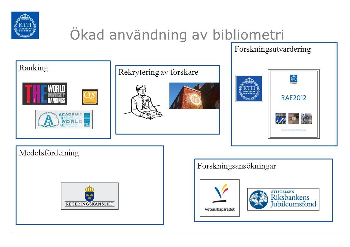 Ökad användning av bibliometri Forskningsutvärdering Ranking Medelsfördelning Forskningsansökningar Rekrytering av forskare