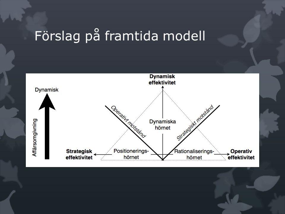 Förslag på framtida modell