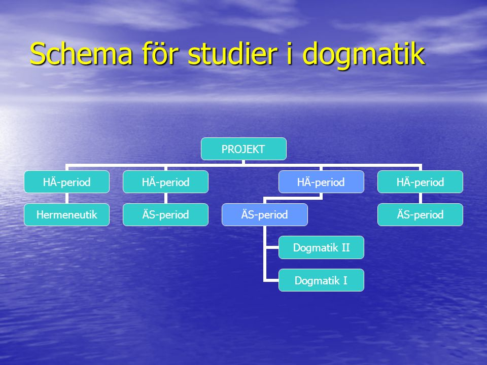 – 5 SV Dogmatiska frågeställningar av särskild betydelse för dagens kyrka och samhälle – 5 SV Förhandskunskaper: dogm.