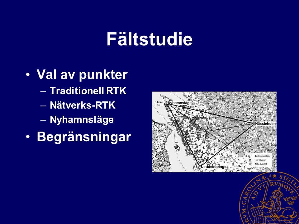 Fältstudie Val av punkter –Traditionell RTK –Nätverks-RTK –Nyhamnsläge Begränsningar