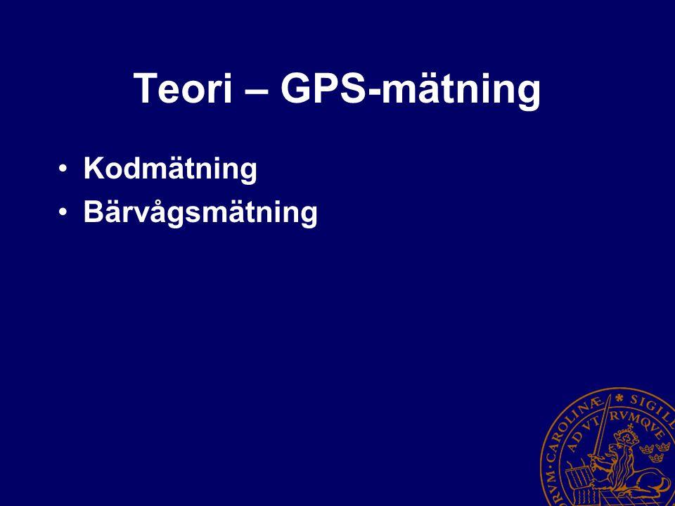 Teori – GPS-mätning Kodmätning Bärvågsmätning