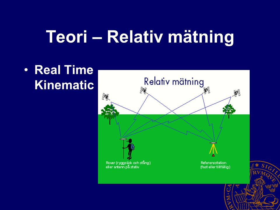 Teori – Relativ mätning Real Time Kinematic