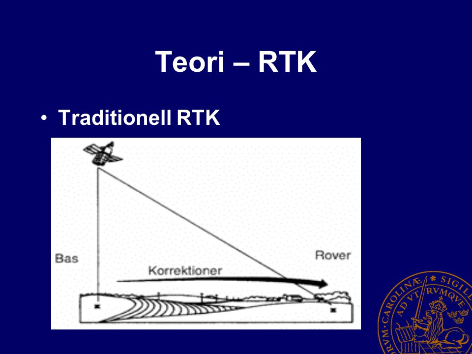 Teori – RTK Traditionell RTK