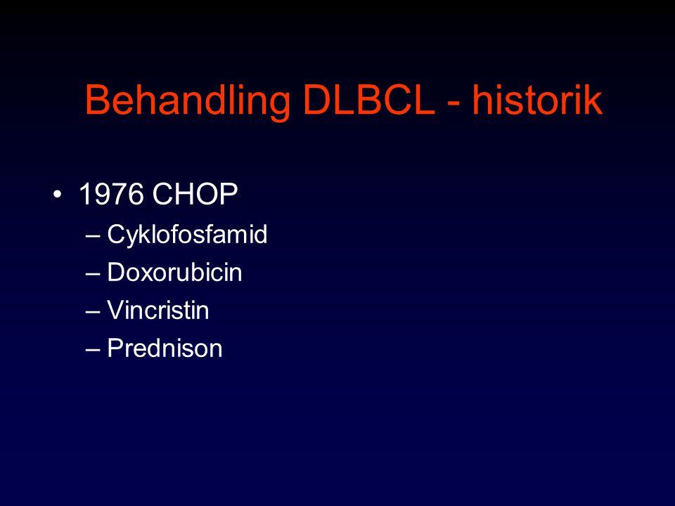 Rituximab Antikropp mot CD20 CD20 alla B-celler (förutom prekursor B och plasmaceller) Ger apoptos, CDC, ADCC Sensitiserar för cytostatika