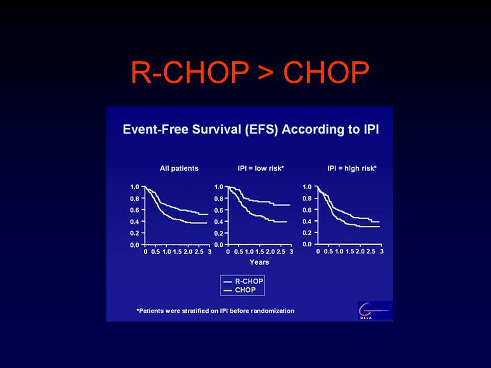 Recidivbehandling Kurativt syfte: annan kemoterapi, ex DHAP, GDP Mål: respons  konsolidering med högdosbehandling med autologt stamcellsstöd (<70 år) – 20% bot Palliativt syfte: klorambucil, rituximab, XRT