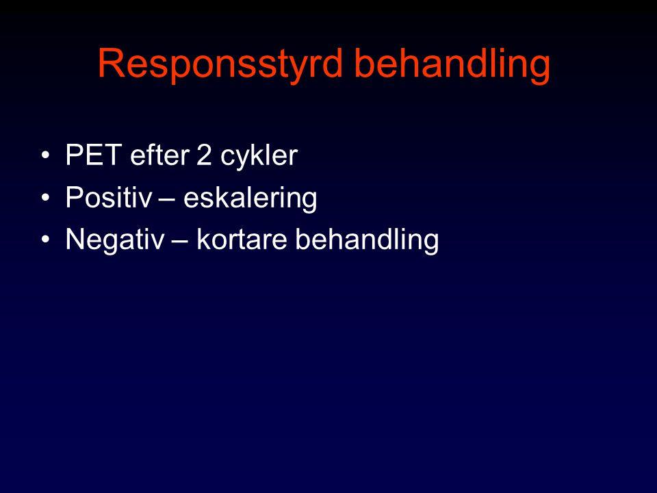 T-cellslymfom Nodala –Anaplastiskt storcelligt lymfom (ALCL –Angioimmunoblastiskt T-cellslymfom –Perifert T-cells lymfom, ej närmare specificerat Extranodala –NK/T-cellslymfom av nasal typ –T-cellslymfom, enteropatityp –Hepatospleniskt T-cellslymfom –Subkutant pannikulit-liknande T-cellslymfom Leukemiska –Prekursor T-lymfoblastiskt lymfom (T-LBL) –T-cell prolymfocytleukemi (T-PLL) –Granulär lymfatisk leukemi (LGL) –Adult T-cellsleukemi /lymfom Kutana –Blastiskt NK-cellslymfom –Mycosis fungoides (MF) och Sezarys syndrom (SS) –Primärt kutant storcelligt anaplastiskt lymfom (C-ALCL) –Lymfomatoid papulos (LyP)
