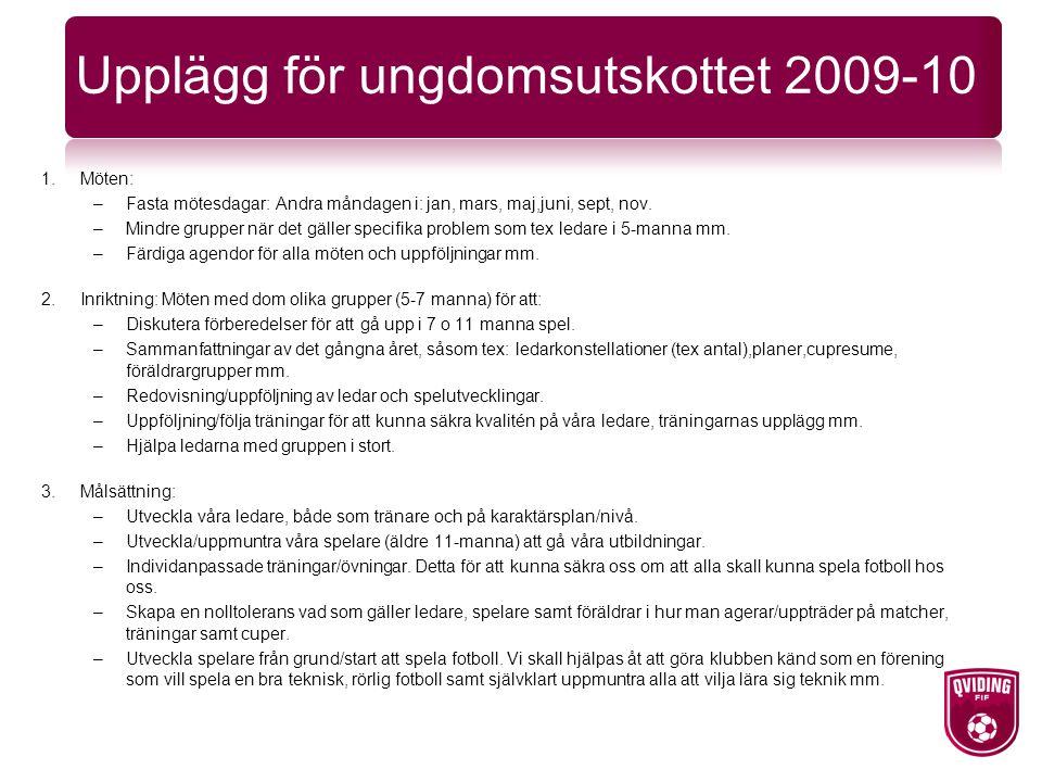 Upplägg för ungdomsutskottet 2009-10 1.Möten: –Fasta mötesdagar: Andra måndagen i: jan, mars, maj,juni, sept, nov.