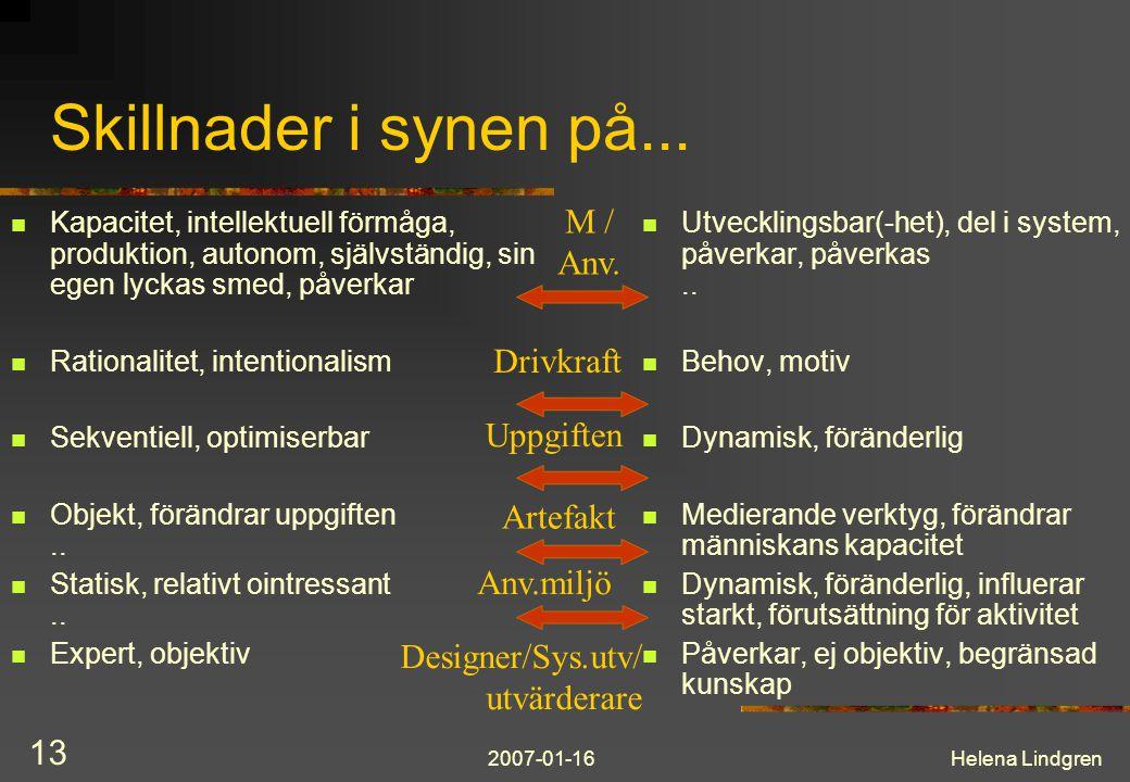 2007-01-16Helena Lindgren 13 Skillnader i synen på... Kapacitet, intellektuell förmåga, produktion, autonom, självständig, sin egen lyckas smed, påver