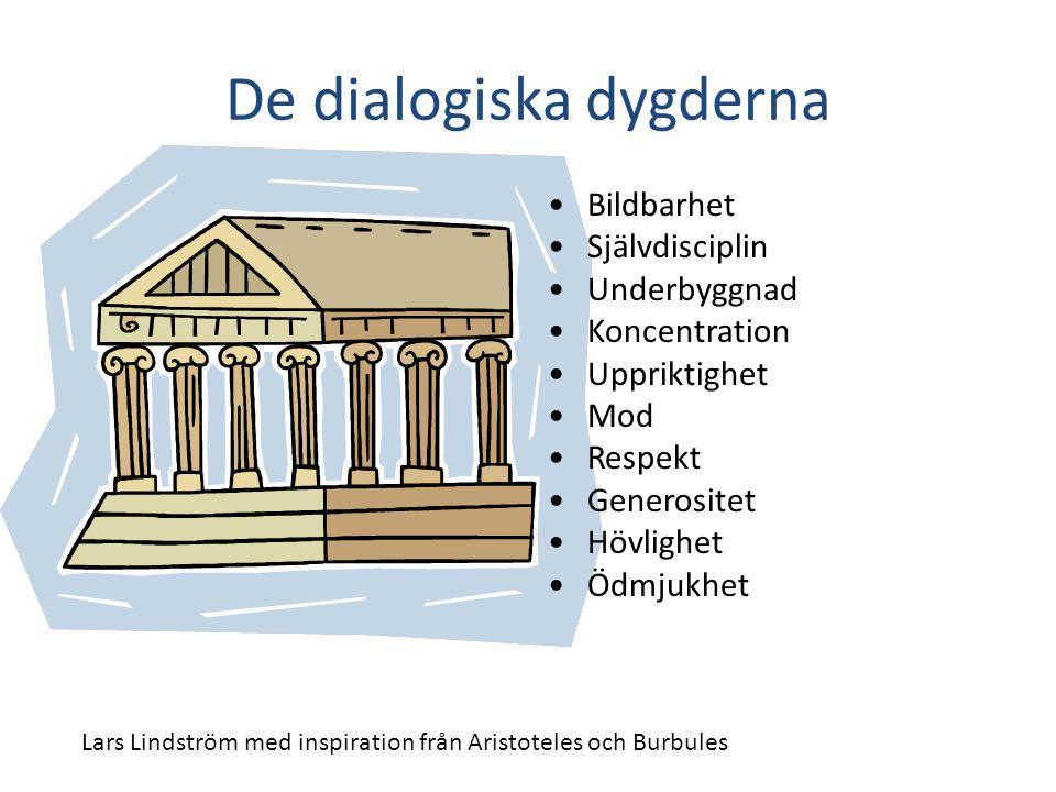 De dialogiska dygderna Bildbarhet Självdisciplin Underbyggnad Koncentration Uppriktighet Mod Respekt Generositet Hövlighet Ödmjukhet Lars Lindström med inspiration från Aristoteles och Burbules