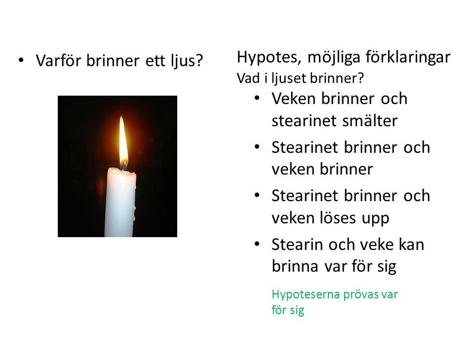 Varför brinner ett ljus? Hypotes, möjliga förklaringar Veken brinner och stearinet smälter Stearinet brinner och veken brinner Stearinet brinner och v