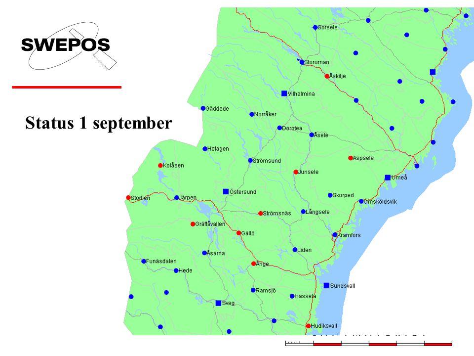 Status 1 september