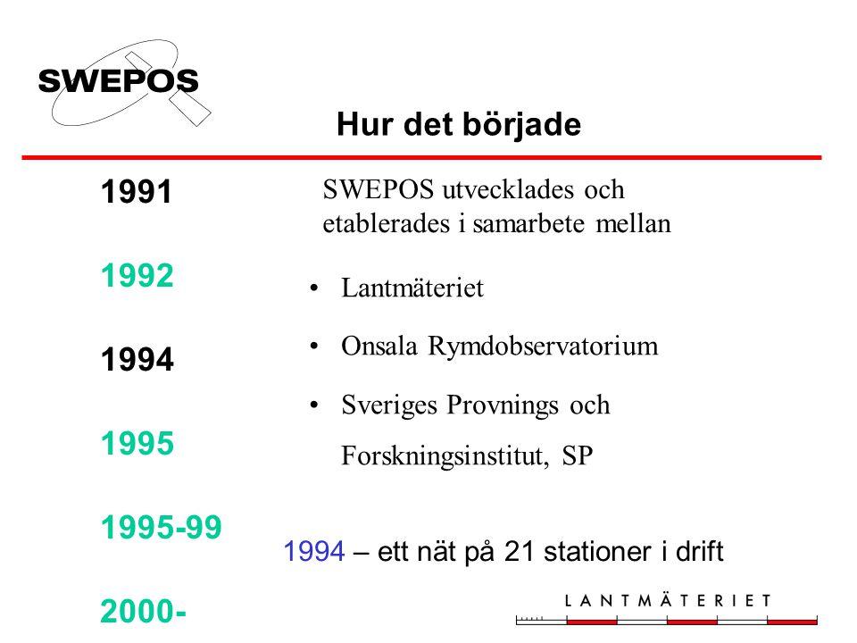 Hur det började Lantmäteriet Onsala Rymdobservatorium Sveriges Provnings och Forskningsinstitut, SP SWEPOS utvecklades och etablerades i samarbete mel