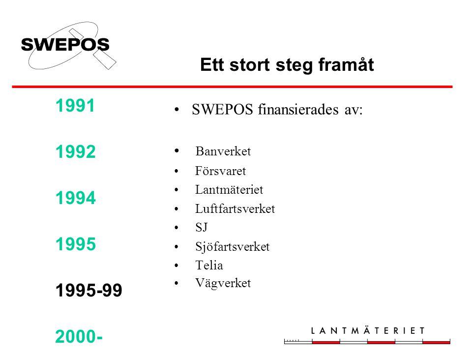 Ett stort steg framåt 1991 1992 1994 1995 1995-99 2000- SWEPOS finansierades av: Banverket Försvaret Lantmäteriet Luftfartsverket SJ Sjöfartsverket Telia Vägverket