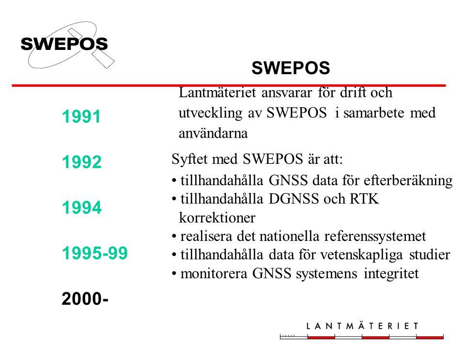 SWEPOS 1991 1992 1994 1995-99 2000- Lantmäteriet ansvarar för drift och utveckling av SWEPOS i samarbete med användarna Syftet med SWEPOS är att: tillhandahålla GNSS data för efterberäkning tillhandahålla DGNSS och RTK korrektioner realisera det nationella referenssystemet tillhandahålla data för vetenskapliga studier monitorera GNSS systemens integritet