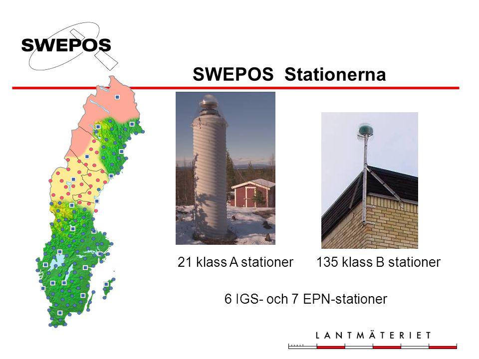 SWEPOS Nätverks-RTK Antal abonnemang och typ av abonnemang 2007-09-02