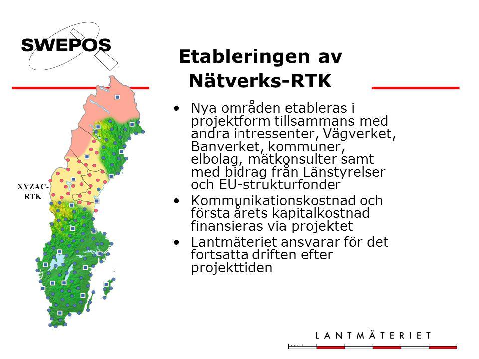 Etableringen av Nätverks-RTK Nya områden etableras i projektform tillsammans med andra intressenter, Vägverket, Banverket, kommuner, elbolag, mätkonsulter samt med bidrag från Länstyrelser och EU-strukturfonder Kommunikationskostnad och första årets kapitalkostnad finansieras via projektet Lantmäteriet ansvarar för det fortsatta driften efter projekttiden XYZAC- RTK