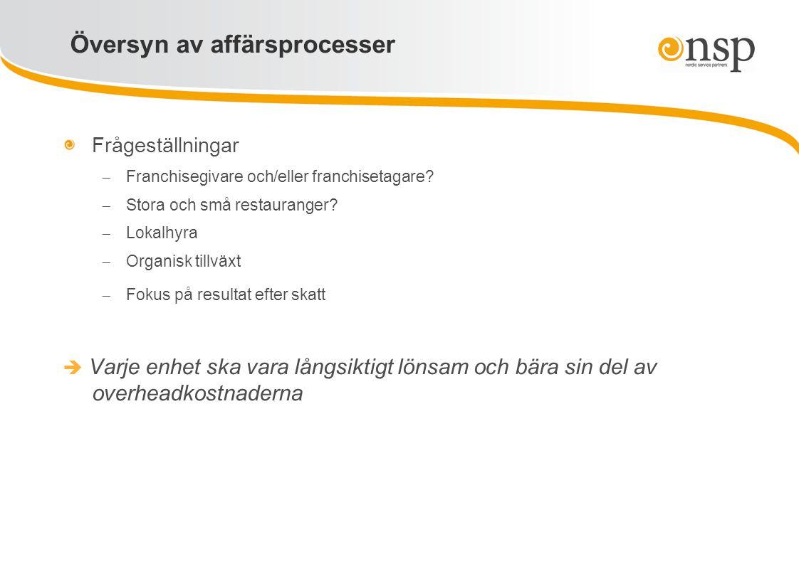Översyn av affärsprocesser Frågeställningar  Franchisegivare och/eller franchisetagare?  Stora och små restauranger?  Lokalhyra  Organisk tillväxt