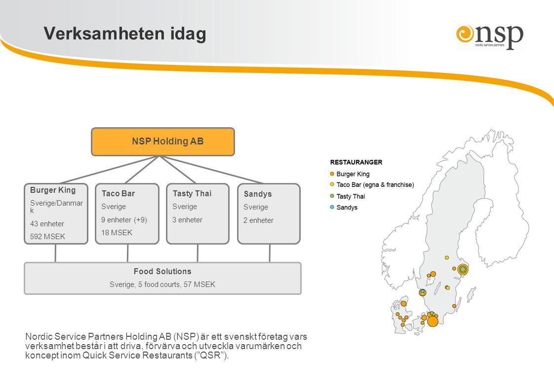 Verksamheten idag Food Solutions Sverige, 5 food courts, 57 MSEK NSP Holding AB Taco Bar Sverige 9 enheter (+9) 18 MSEK Burger King Sverige/Danmar k 4