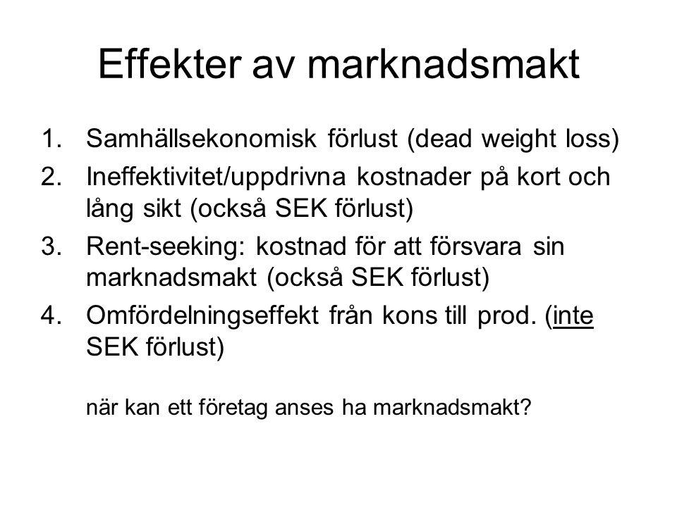 Effekter av marknadsmakt 1.Samhällsekonomisk förlust (dead weight loss) 2.Ineffektivitet/uppdrivna kostnader på kort och lång sikt (också SEK förlust)