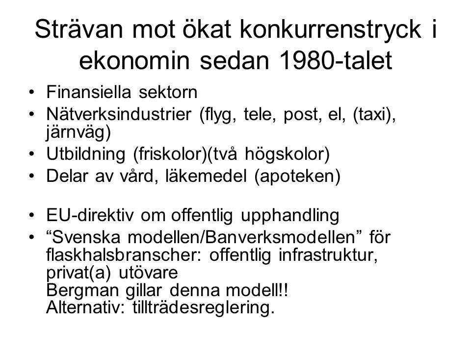 Strävan mot ökat konkurrenstryck i ekonomin sedan 1980-talet Finansiella sektorn Nätverksindustrier (flyg, tele, post, el, (taxi), järnväg) Utbildning (friskolor)(två högskolor) Delar av vård, läkemedel (apoteken) EU-direktiv om offentlig upphandling Svenska modellen/Banverksmodellen för flaskhalsbranscher: offentlig infrastruktur, privat(a) utövare Bergman gillar denna modell!.
