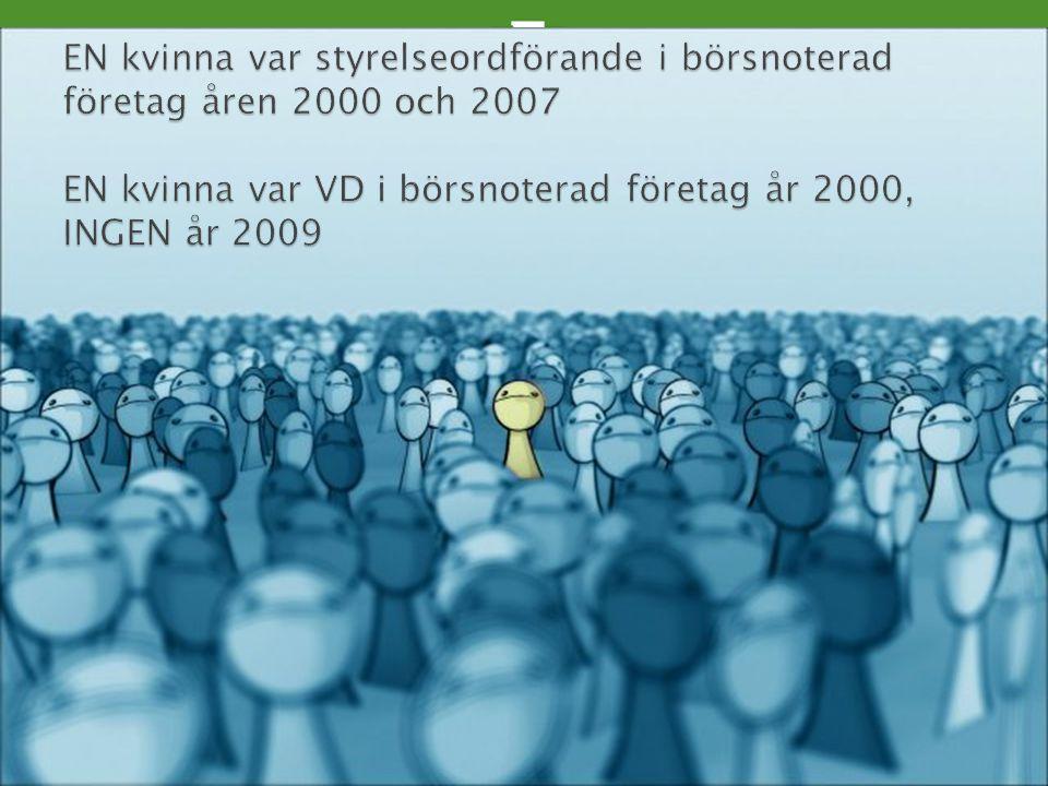 Källa: Statistisc Iceland 2004 och 2009