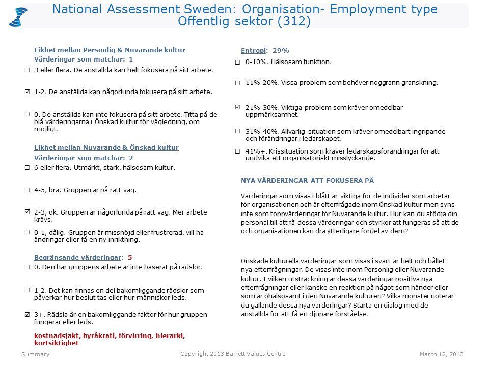 National Assessment Sweden: Organisation- Employment type Offentlig sektor (312) 3+.