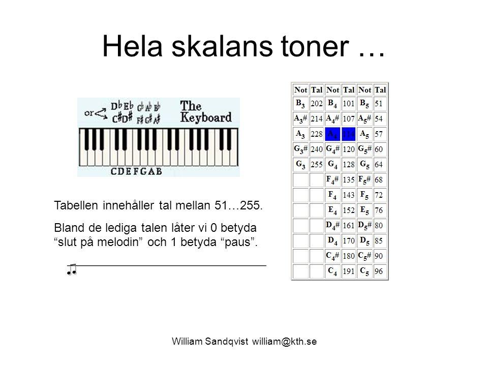 William Sandqvist william@kth.se TIMER0 TIMER0 är en 8-bitars modulo 256-räknare som kan läsas/skrivas med program.