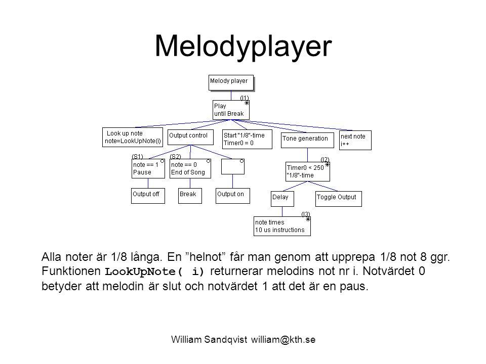 William Sandqvist william@kth.se Melodyplayer Alla noter är 1/8 långa.