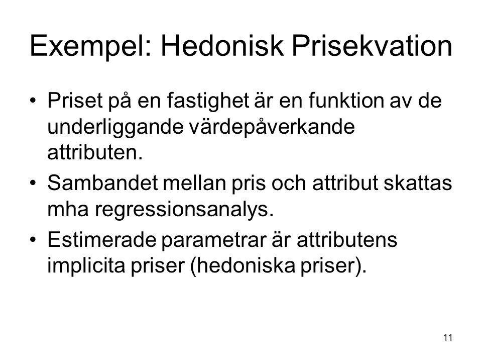 11 Exempel: Hedonisk Prisekvation Priset på en fastighet är en funktion av de underliggande värdepåverkande attributen. Sambandet mellan pris och attr