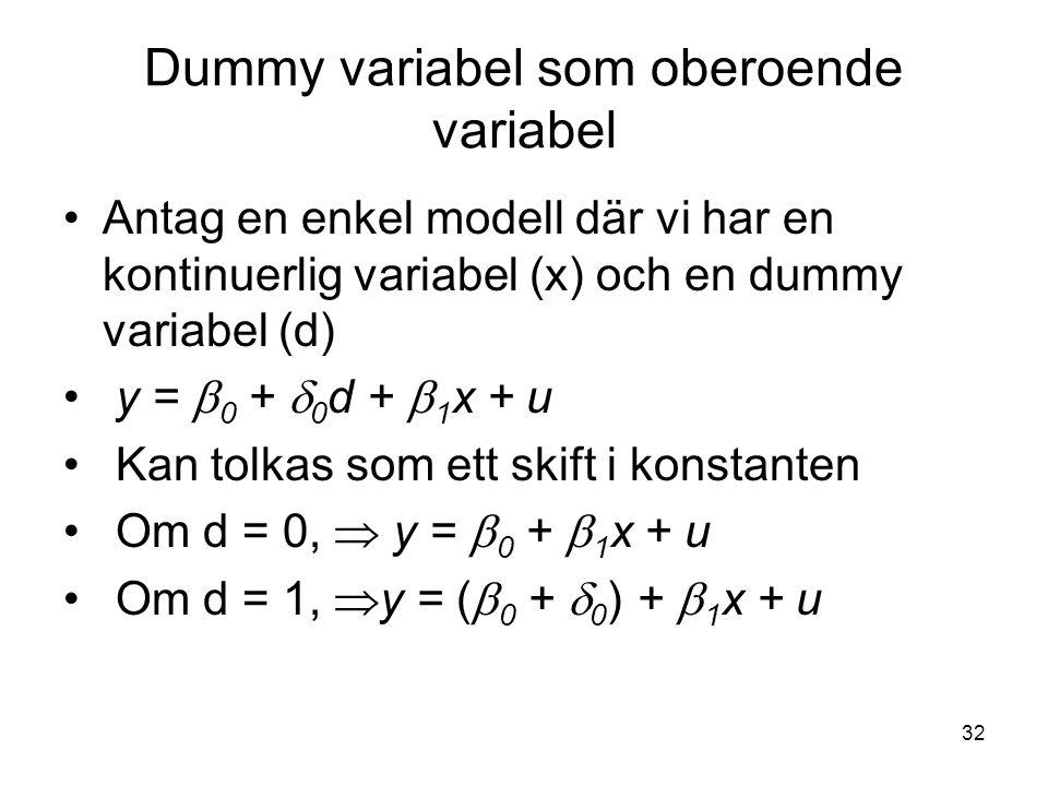 32 Dummy variabel som oberoende variabel Antag en enkel modell där vi har en kontinuerlig variabel (x) och en dummy variabel (d) y =  0 +  0 d +  1 x + u Kan tolkas som ett skift i konstanten Om d = 0,  y =  0 +  1 x + u Om d = 1,  y = (  0 +  0 ) +  1 x + u