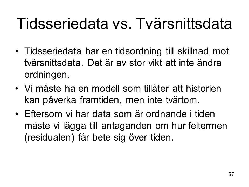 57 Tidsseriedata vs.