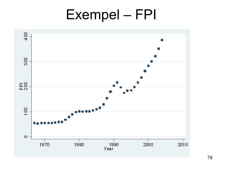 76 Exempel – FPI