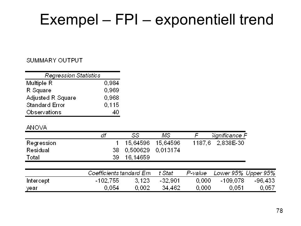 78 Exempel – FPI – exponentiell trend