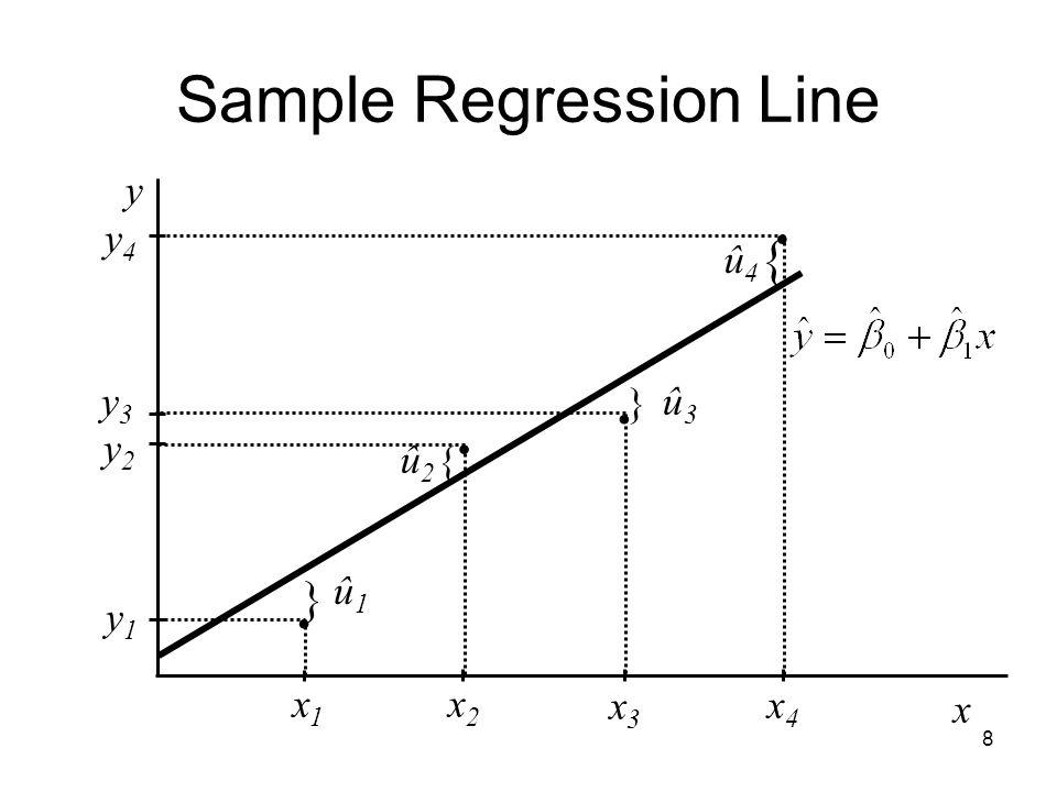 9 Väntevärdesriktigt om… 1.populationsmodellen är linjär i parametrarna: y =  0 +  1 x + u 2.ett slumpmässigt urval av storleken n 3.E(u|x) = 0 och således E(u i |x i ) = 0 4.det finns en variation i x i