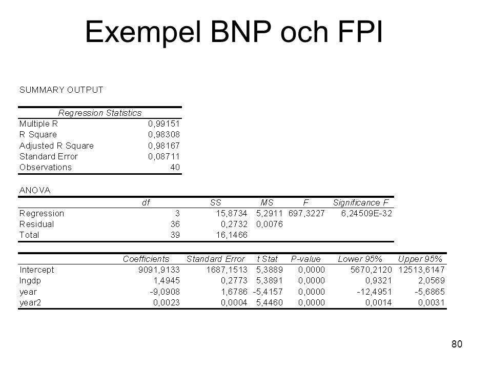 80 Exempel BNP och FPI