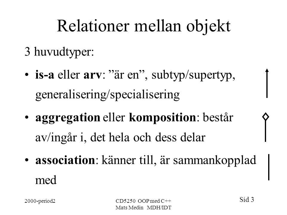 Sid 3 2000-period2CD5250 OOP med C++ Mats Medin MDH/IDT Relationer mellan objekt 3 huvudtyper: is-a eller arv: är en , subtyp/supertyp, generalisering/specialisering aggregation eller komposition: består av/ingår i, det hela och dess delar association: känner till, är sammankopplad med