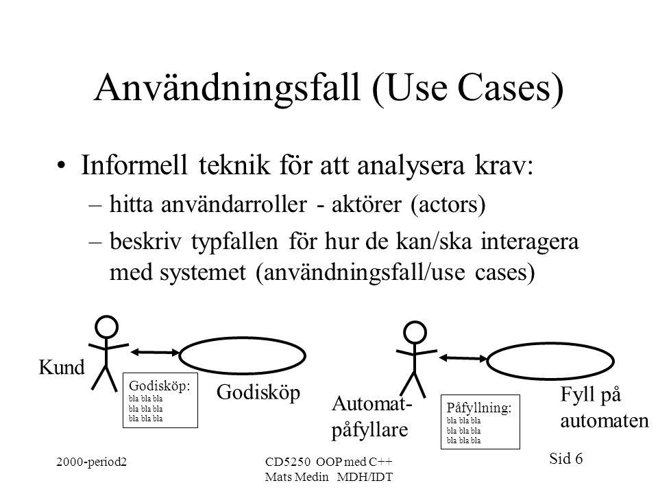 Sid 6 2000-period2CD5250 OOP med C++ Mats Medin MDH/IDT Användningsfall (Use Cases) Informell teknik för att analysera krav: –hitta användarroller - aktörer (actors) –beskriv typfallen för hur de kan/ska interagera med systemet (användningsfall/use cases) Kund Godisköp Automat- påfyllare Fyll på automaten Godisköp: bla bla bla Påfyllning: bla bla bla