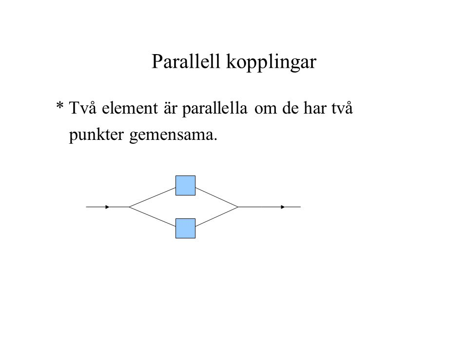 Parallell kopplingar * Två element är parallella om de har två punkter gemensama.