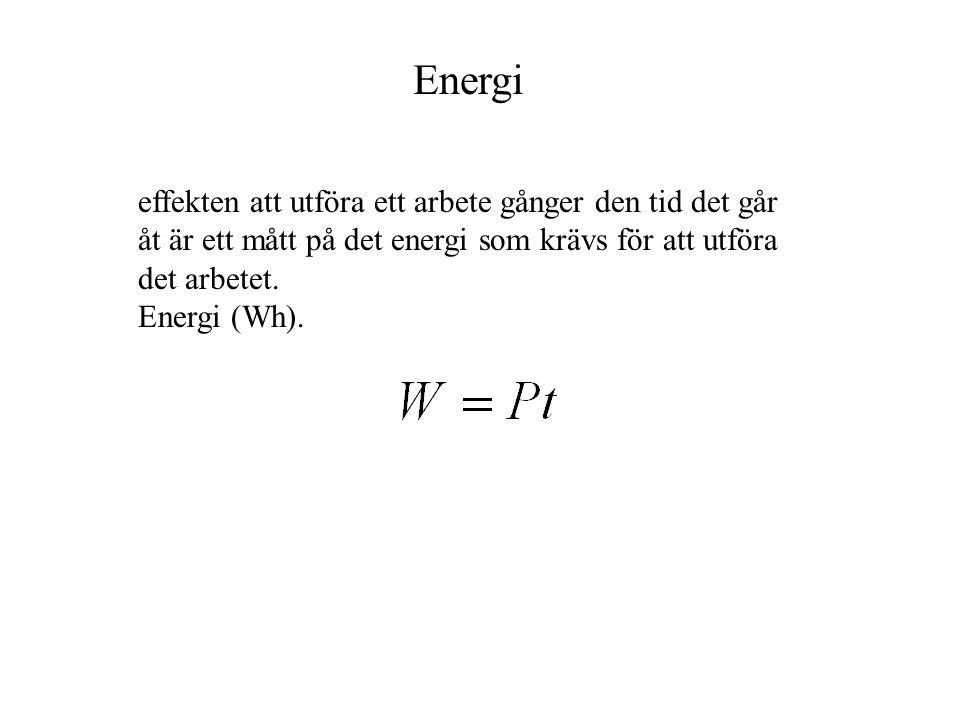 Energi effekten att utföra ett arbete gånger den tid det går åt är ett mått på det energi som krävs för att utföra det arbetet. Energi (Wh).