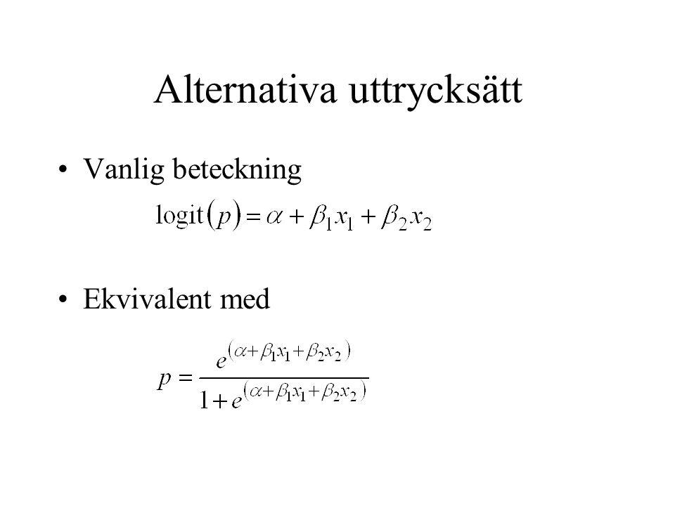 Alternativa uttrycksätt Vanlig beteckning Ekvivalent med