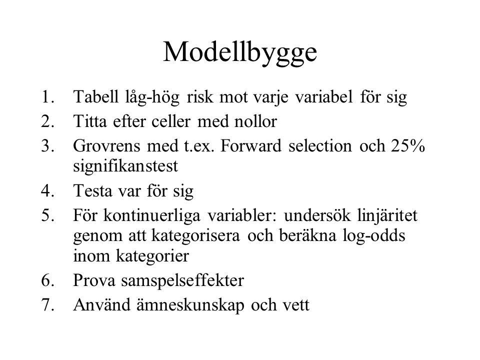Modellbygge 1.Tabell låg-hög risk mot varje variabel för sig 2.Titta efter celler med nollor 3.Grovrens med t.ex.