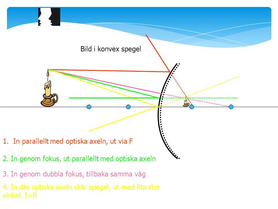 1.In parallellt med optiska axeln, ut via F 2.In genom fokus, ut parallellt med optiska axeln 3.