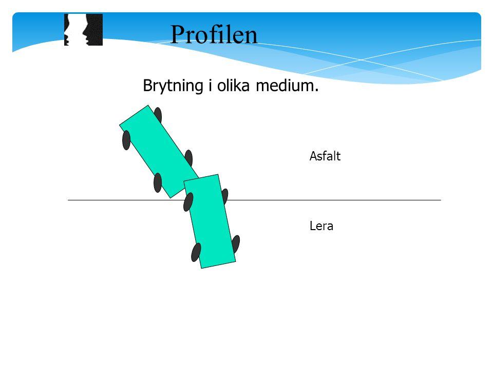 Profilen Brytning i olika medium. Asfalt Lera