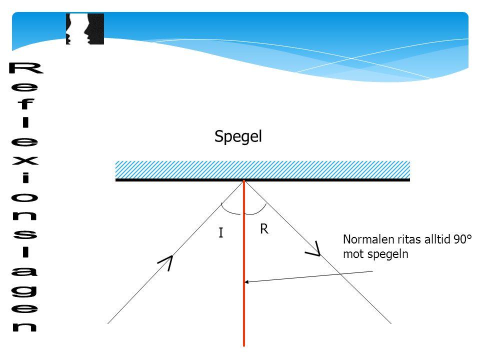 Viktiga begrepp Speglande reflexion: När ljusstrålarna reflekteras jämnt Diffus reflexion : När ljusstrålarna sprids Parallella ljusstrålar: De korsar aldrig varandra