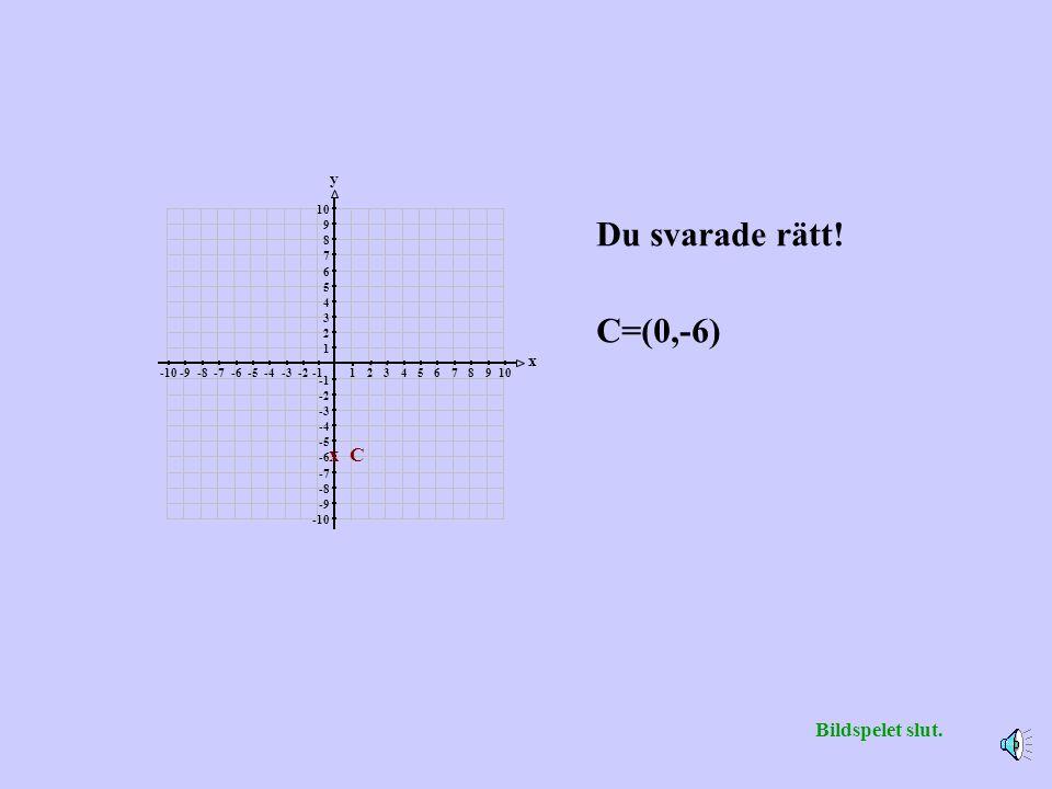 12345678910-2-3-4-5-6-7-8-9-10 1 2 3 4 5 6 7 8 9 10 -2 -3 -4 -5 -6 -7 -8 -9 -10 x y x C Du svarade rätt.