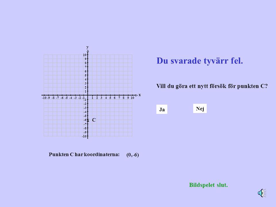 Punkten C har koordinaterna: x C 12345678910-2-3-4-5-6-7-8-9-10 1 2 3 4 5 6 7 8 9 10 -2 -3 -4 -5 -6 -7 -8 -9 -10 x y Du svarade tyvärr fel.
