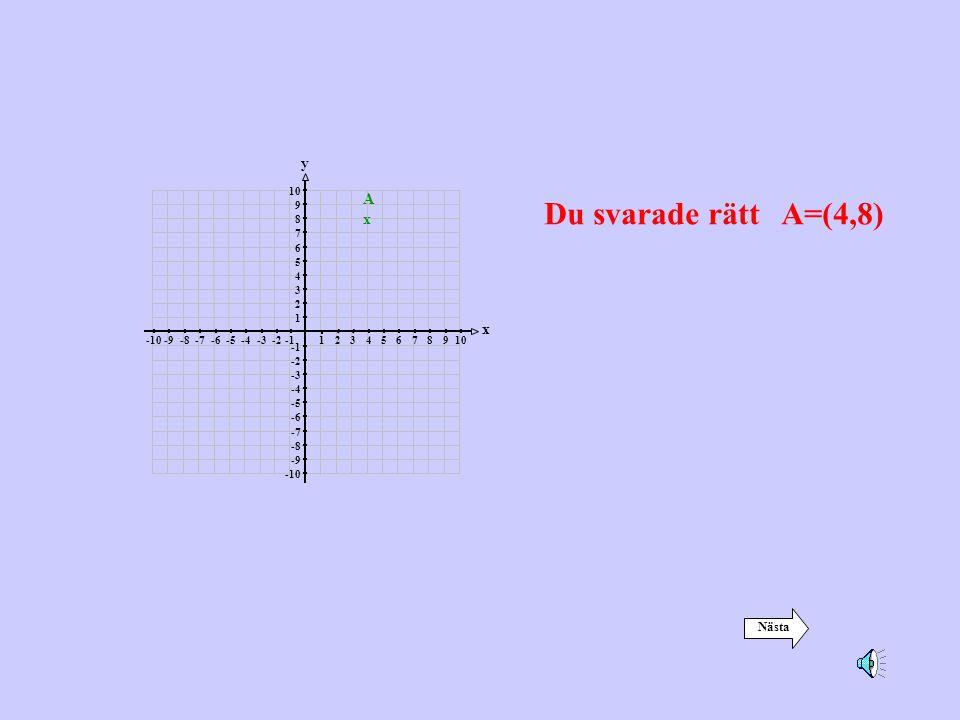 12345678910-2-3-4-5-6-7-8-9-10 1 2 3 4 5 6 7 8 9 10 -2 -3 -4 -5 -6 -7 -8 -9 -10 x y AxAx Du svarade rätt A=(4,8) Nästa