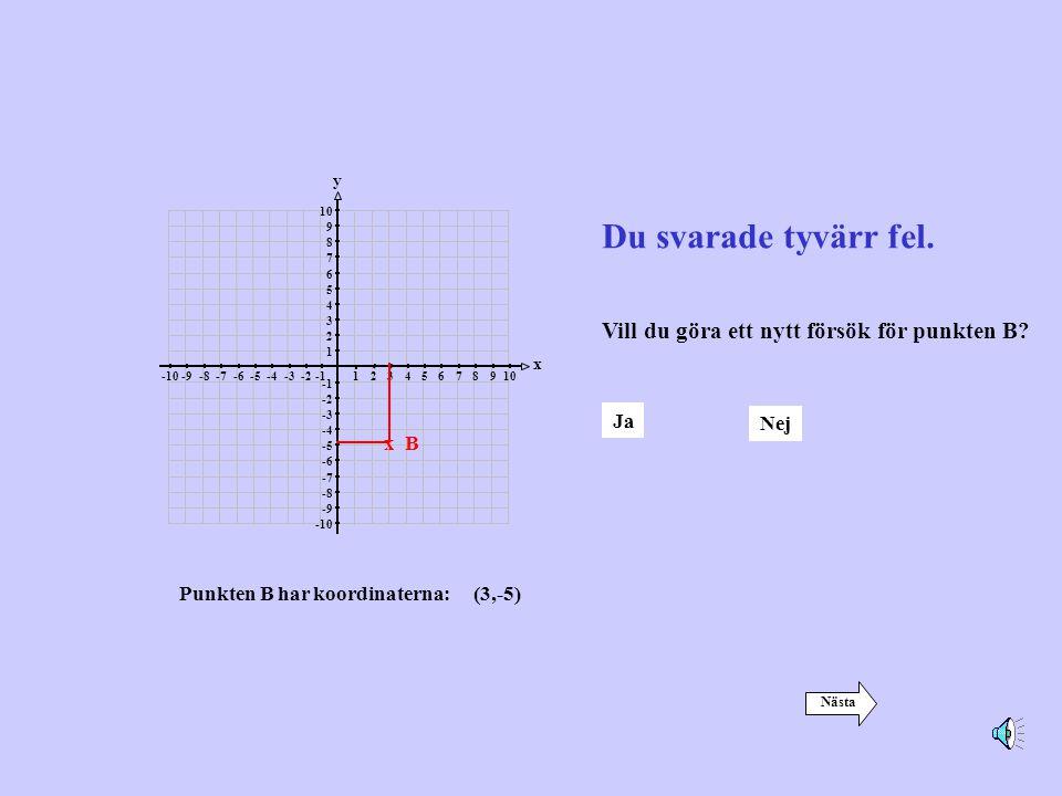 12345678910-2-3-4-5-6-7-8-9-10 1 2 3 4 5 6 7 8 9 10 -2 -3 -4 -5 -6 -7 -8 -9 -10 x y Du svarade rätt B=(3,-5) BxBx Nästa