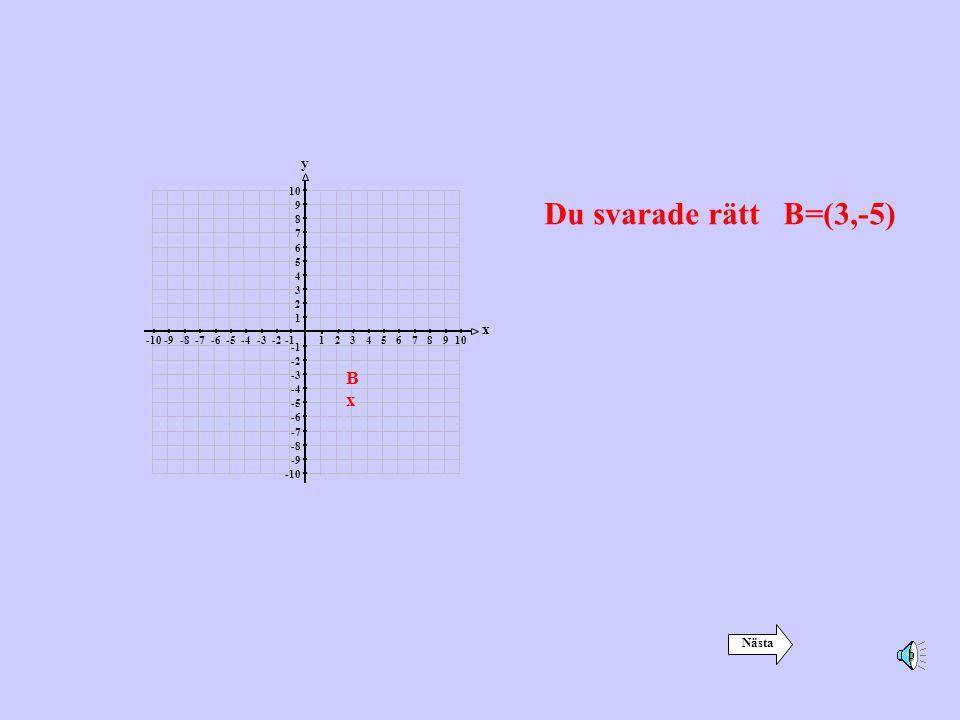 12345678910-2-3-4-5-6-7-8-9-10 1 2 3 4 5 6 7 8 9 10 -2 -3 -4 -5 -6 -7 -8 -9 -10 x y x C ÖVNING Ange koordinaterna för punkten C.
